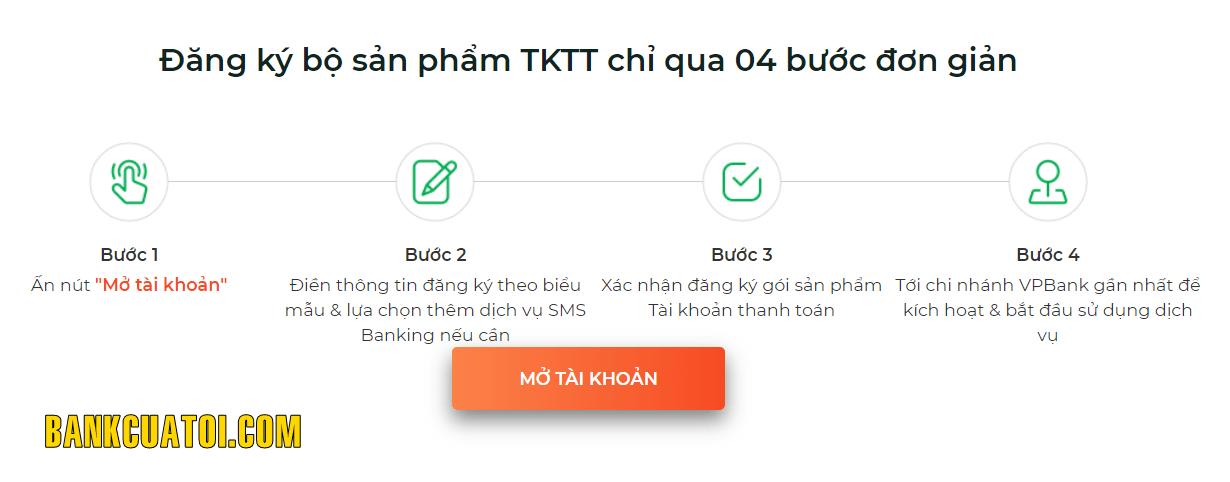 lam the atm vpbank online